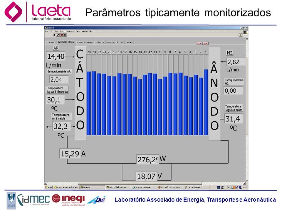 Laboratório Associado de Energia, Transportes e Aeronáutica Parâmetros tipicamente monitorizados