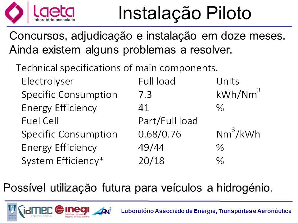 Laboratório Associado de Energia, Transportes e Aeronáutica Natural gas steam reforming Test section operating at high temperature and pressure up to 8 bar for testing natural gas steam reforming catalyst.