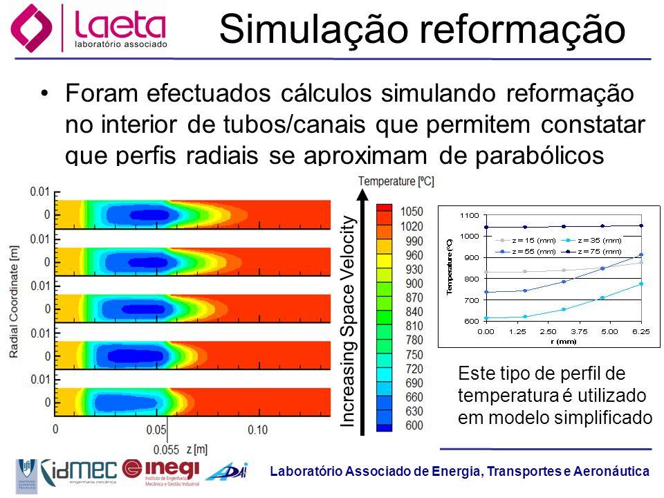 Laboratório Associado de Energia, Transportes e Aeronáutica Caso teste de reformação num reactor tubular para gás natural 975ºC 775ºC 1050ºC Modelo simplificado Comparado com modelo 2D produz resultados equivalentes e permite ligação por UDF com programa Fluent.