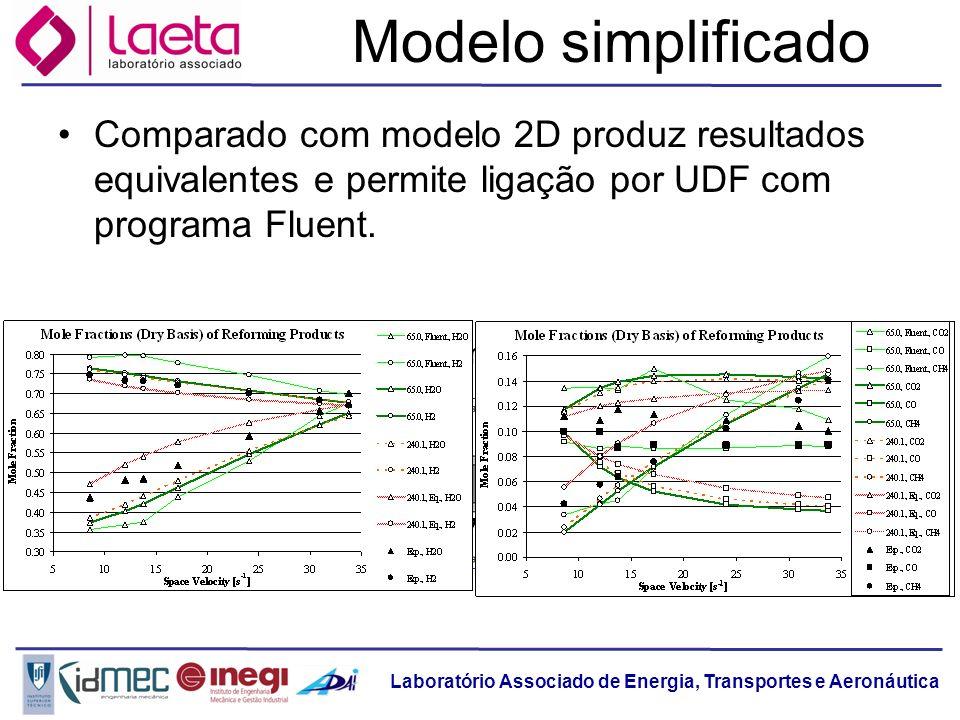 Laboratório Associado de Energia, Transportes e Aeronáutica Modelo acoplado Com base no procedimento desenvolvido foi possível calcular perfil de temperatura na superfície entre fornalha e reformador.