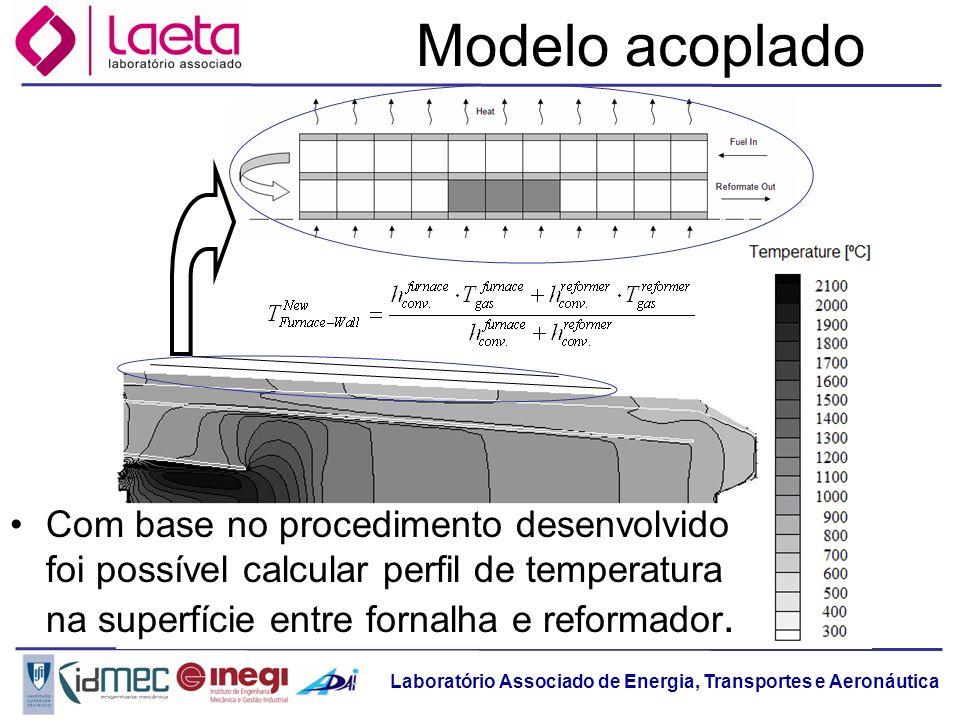 Laboratório Associado de Energia, Transportes e Aeronáutica Modelo acoplado Com base no procedimento desenvolvido foi possível calcular perfil de temp