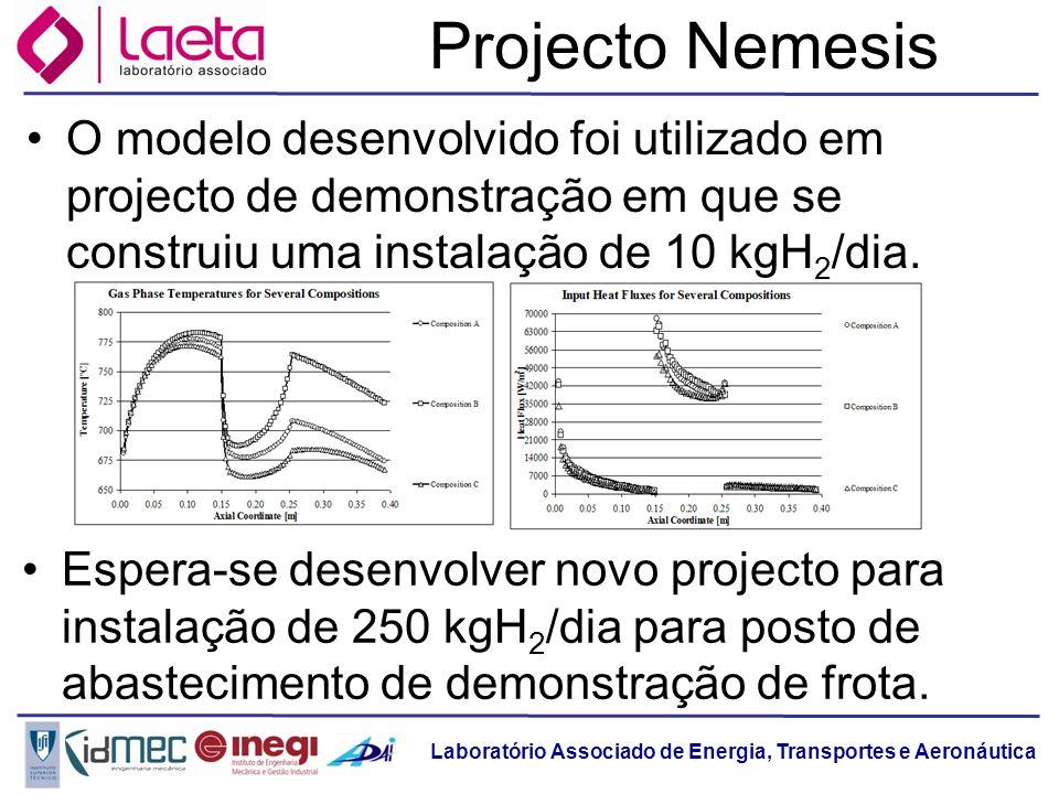 Laboratório Associado de Energia, Transportes e Aeronáutica Projecto Nemesis O modelo desenvolvido foi utilizado em projecto de demonstração em que se