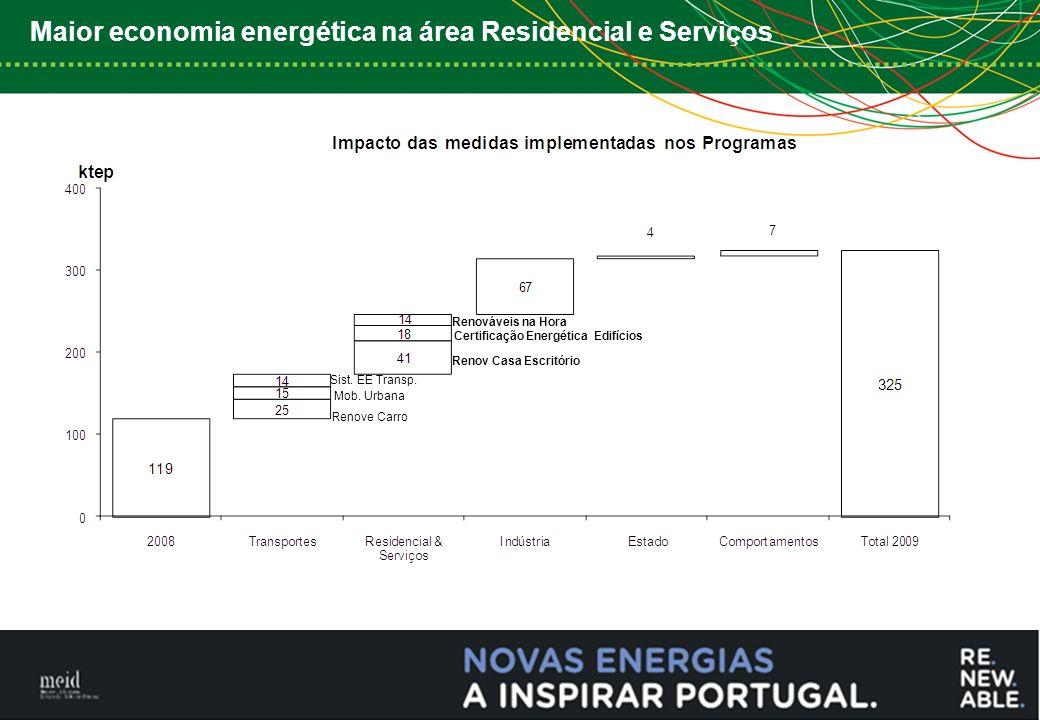 5 Maior economia energética na área Residencial e Serviços Renove Carro Mob.