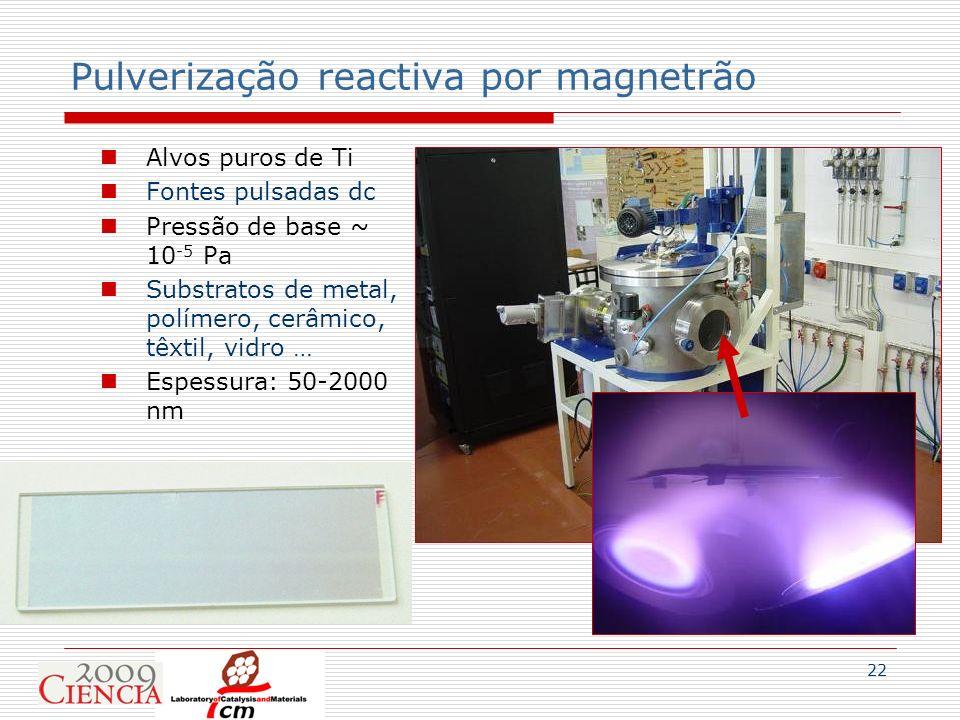 22 Pulverização reactiva por magnetrão Alvos puros de Ti Fontes pulsadas dc Pressão de base ~ 10 -5 Pa Substratos de metal, polímero, cerâmico, têxtil
