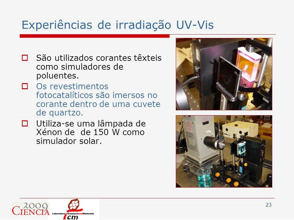 23 Experiências de irradiação UV-Vis São utilizados corantes têxteis como simuladores de poluentes. Os revestimentos fotocatalíticos são imersos no co