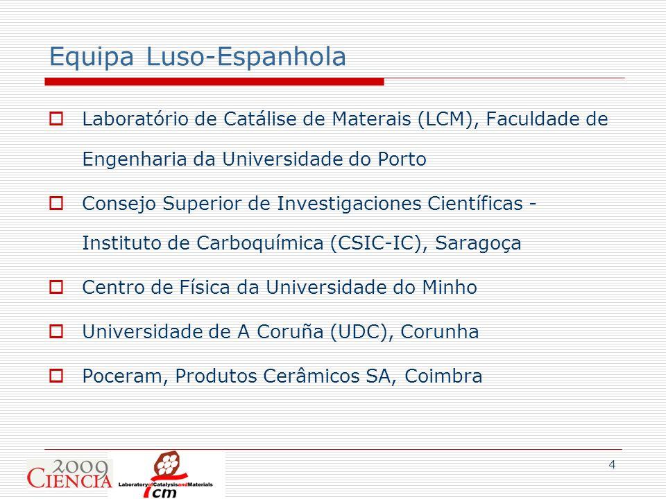 4 Equipa Luso-Espanhola Laboratório de Catálise de Materais (LCM), Faculdade de Engenharia da Universidade do Porto Consejo Superior de Investigacione