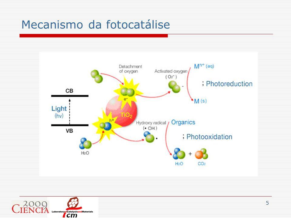 5 Mecanismo da fotocatálise