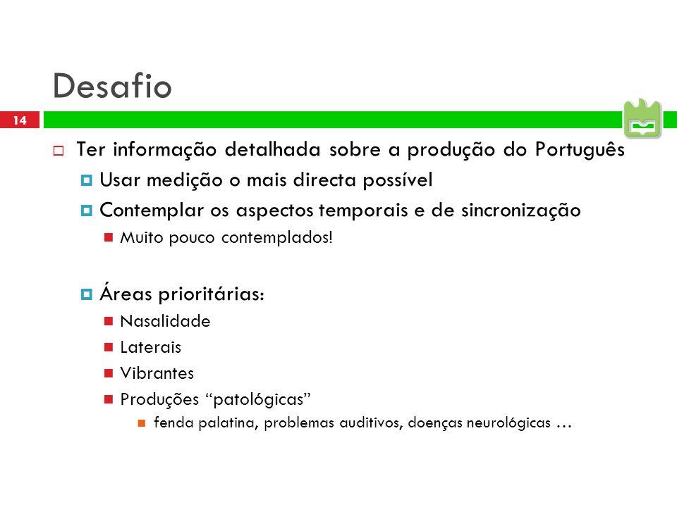 14 Desafio Ter informação detalhada sobre a produção do Português Usar medição o mais directa possível Contemplar os aspectos temporais e de sincronização Muito pouco contemplados.