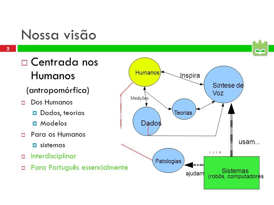 1 Aplicações e investigação de base – Desafios multidisciplinares António Teixeira Dep. Electrónica Telec. Informática, Universidade de Aveiro IEETA &