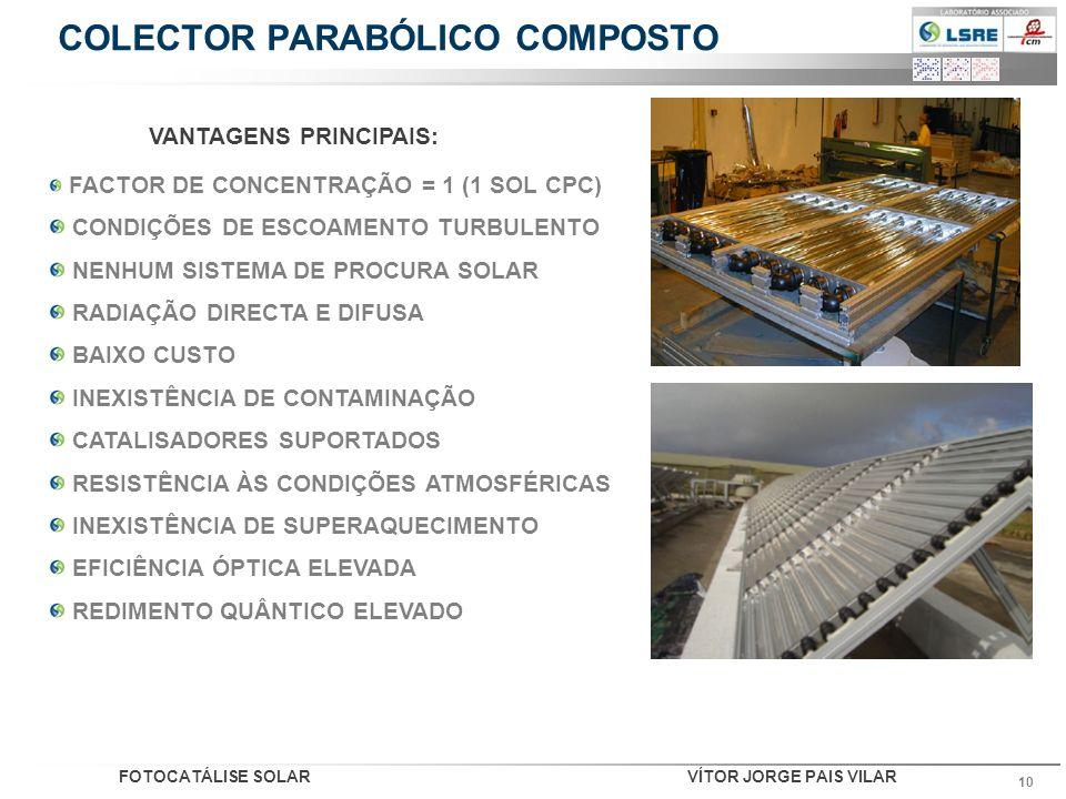 FOTOCATÁLISE SOLARVÍTOR JORGE PAIS VILAR 10 COLECTOR PARABÓLICO COMPOSTO FACTOR DE CONCENTRAÇÃO = 1 (1 SOL CPC) CONDIÇÕES DE ESCOAMENTO TURBULENTO NEN