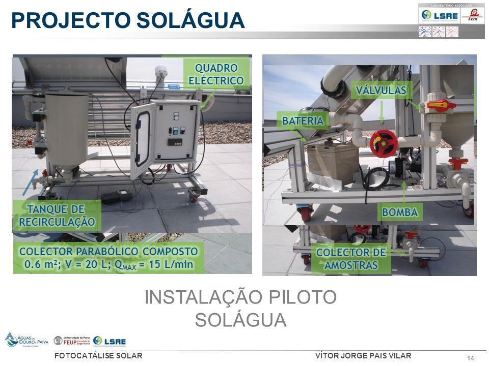 FOTOCATÁLISE SOLARVÍTOR JORGE PAIS VILAR 14 Desinfecção de Água por Fotocatálise Solar PROJECTO SOLÁGUA INSTALAÇÃO PILOTO SOLÁGUA
