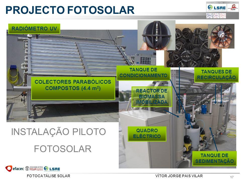 FOTOCATÁLISE SOLARVÍTOR JORGE PAIS VILAR 17 PROJECTO FOTOSOLAR INSTALAÇÃO PILOTO FOTOSOLAR RADIÓMETRO UV COLECTORES PARABÓLICOS COMPOSTOS (4.4 m 2 ) Q