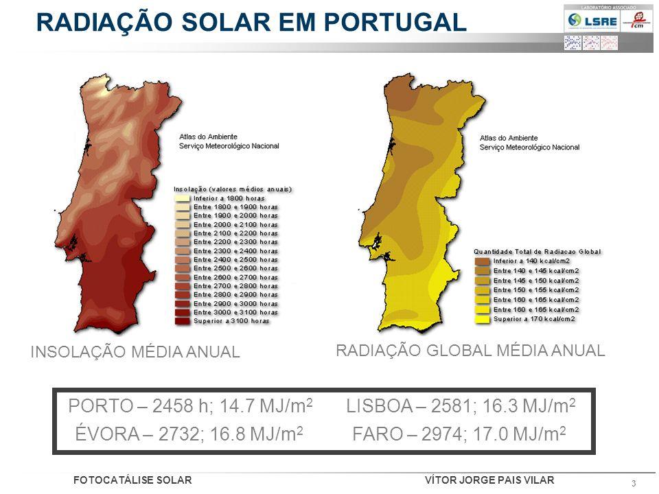 FOTOCATÁLISE SOLARVÍTOR JORGE PAIS VILAR 3 RADIAÇÃO SOLAR EM PORTUGAL INSOLAÇÃO MÉDIA ANUAL RADIAÇÃO GLOBAL MÉDIA ANUAL PORTO – 2458 h; 14.7 MJ/m 2 LI