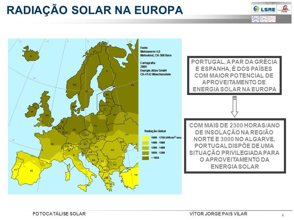 FOTOCATÁLISE SOLARVÍTOR JORGE PAIS VILAR 4 RADIAÇÃO SOLAR NA EUROPA PORTUGAL, A PAR DA GRÉCIA E ESPANHA, É DOS PAÍSES COM MAIOR POTENCIAL DE APROVEITA