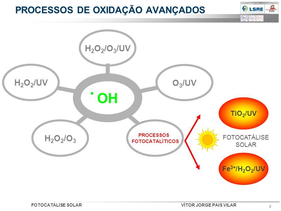 FOTOCATÁLISE SOLARVÍTOR JORGE PAIS VILAR 6 PROCESSOS DE OXIDAÇÃO AVANÇADOS OH H2O2/O 3 /UVO3/UV PROCESSOS FOTOCATALÍTICOS H2O2/O 3 H2O2/UV TiO 2 /UV F