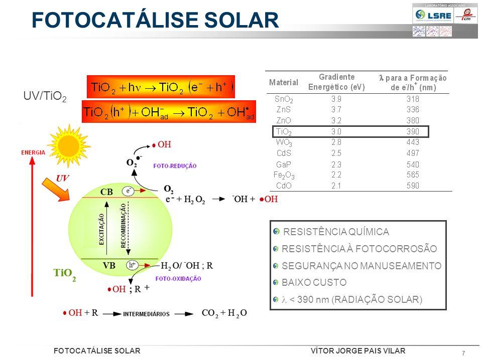 VÍTOR JORGE PAIS VILAR 7 FOTOCATÁLISE SOLAR UV/TiO 2 RESISTÊNCIA QUÍMICA RESISTÊNCIA À FOTOCORROSÃO SEGURANÇA NO MANUSEAMENTO BAIXO CUSTO < 390 nm (RA