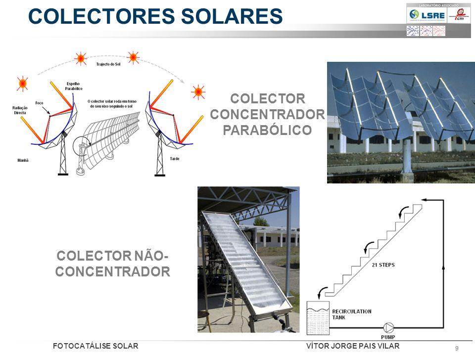 FOTOCATÁLISE SOLARVÍTOR JORGE PAIS VILAR 9 COLECTORES SOLARES COLECTOR CONCENTRADOR PARABÓLICO COLECTOR NÃO- CONCENTRADOR