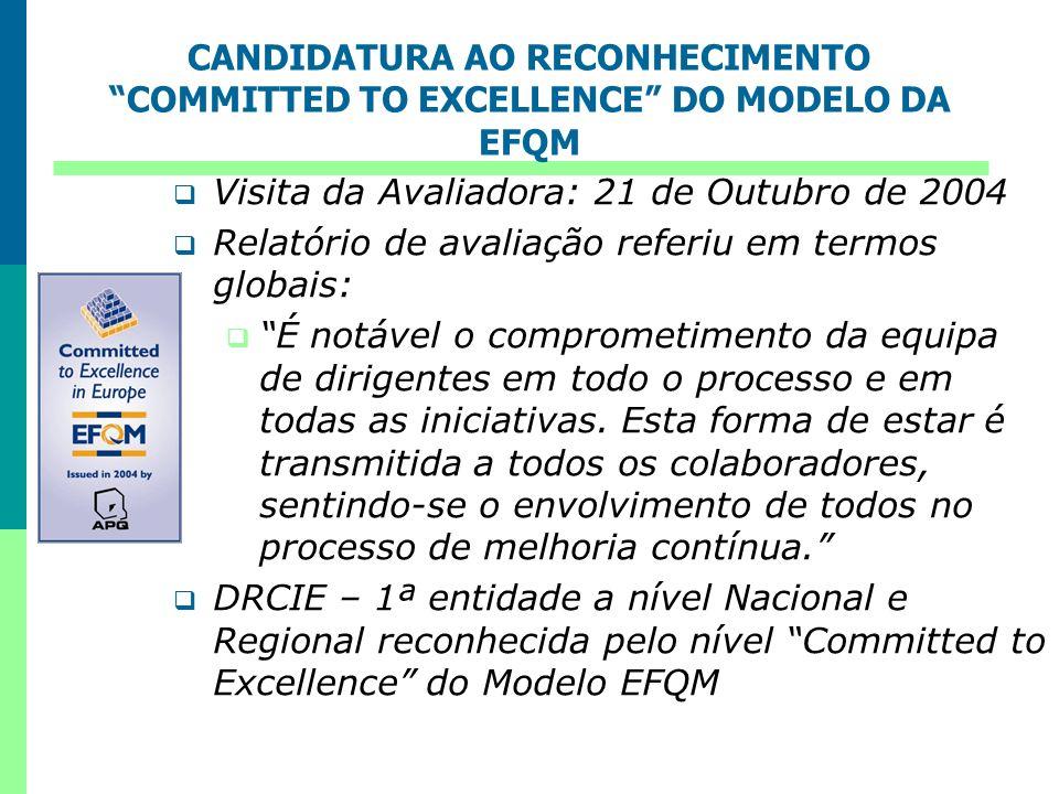 CANDIDATURA AO RECONHECIMENTO COMMITTED TO EXCELLENCE DO MODELO DA EFQM Visita da Avaliadora: 21 de Outubro de 2004 Relatório de avaliação referiu em
