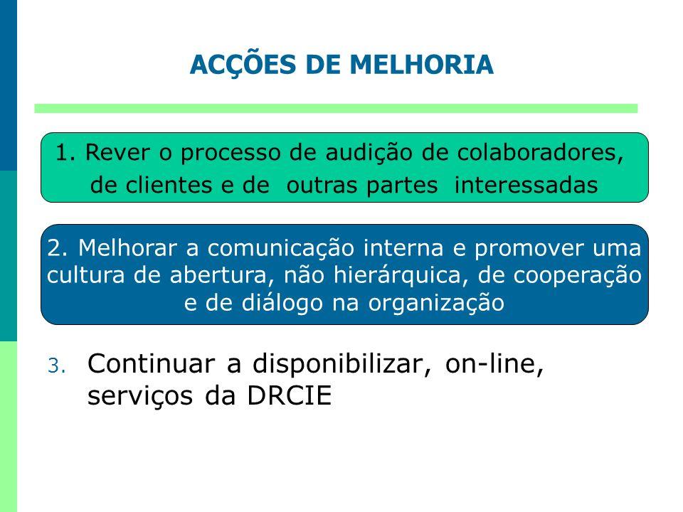ACÇÕES DE MELHORIA 3. Continuar a disponibilizar, on-line, serviços da DRCIE 1. Rever o processo de audição de colaboradores, de clientes e de outras