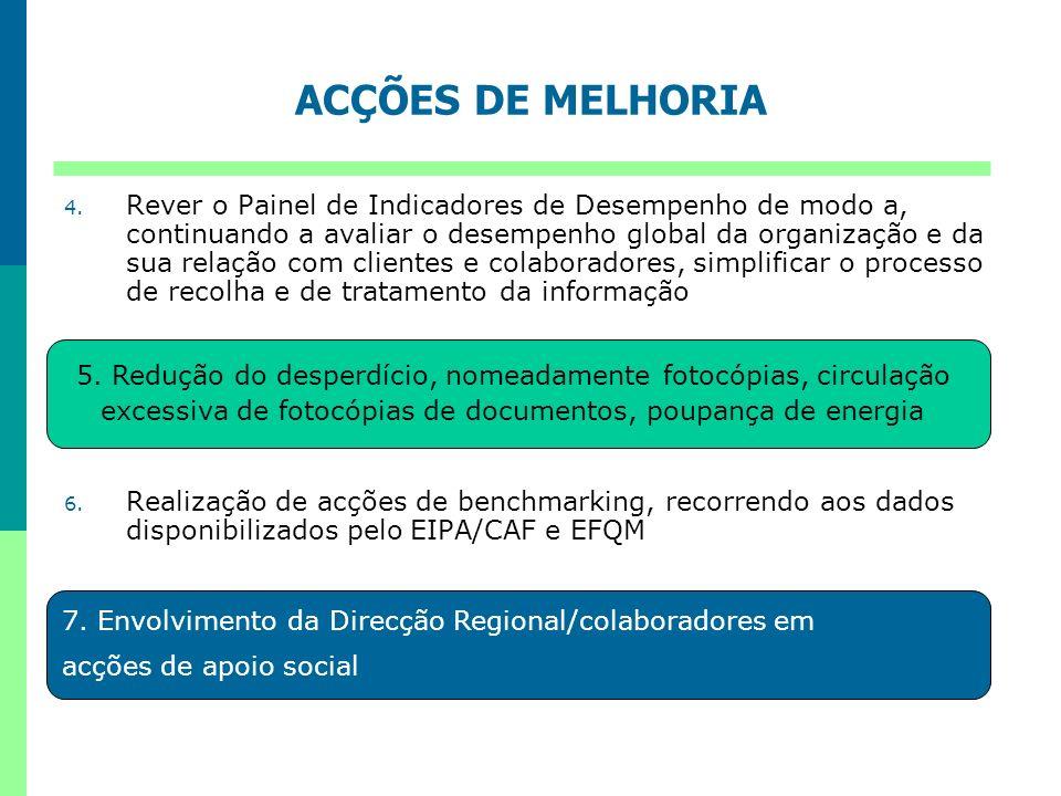 ACÇÕES DE MELHORIA 4. Rever o Painel de Indicadores de Desempenho de modo a, continuando a avaliar o desempenho global da organização e da sua relação