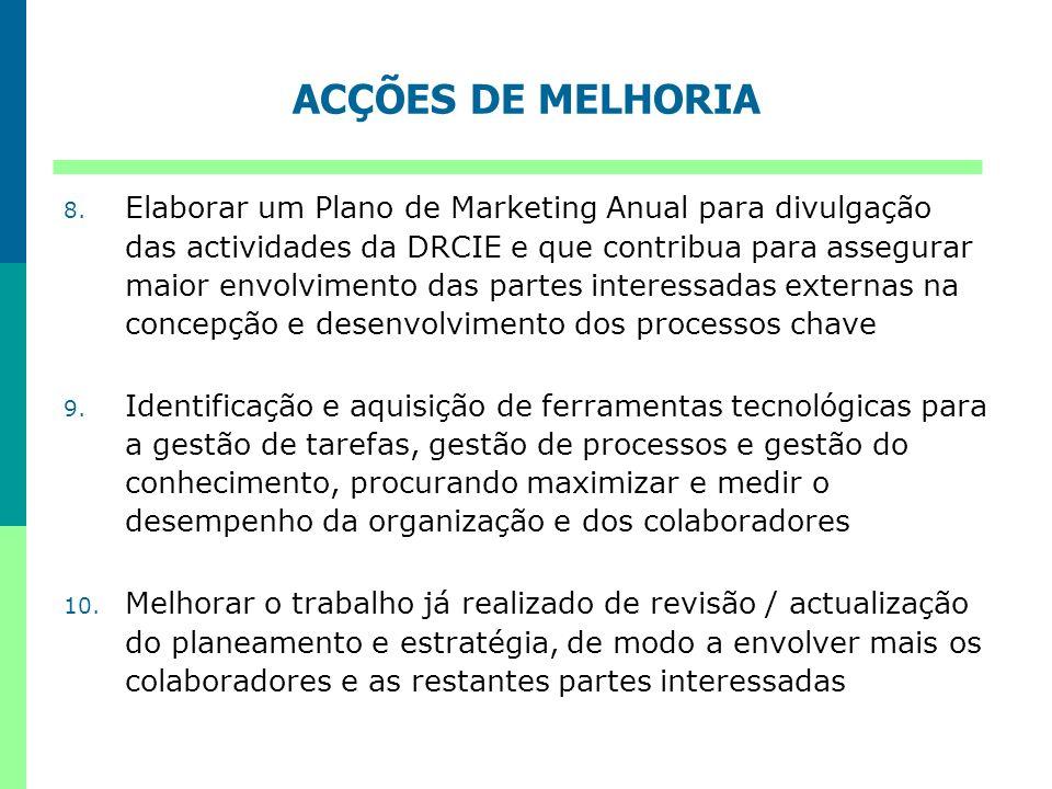 ACÇÕES DE MELHORIA 8. Elaborar um Plano de Marketing Anual para divulgação das actividades da DRCIE e que contribua para assegurar maior envolvimento