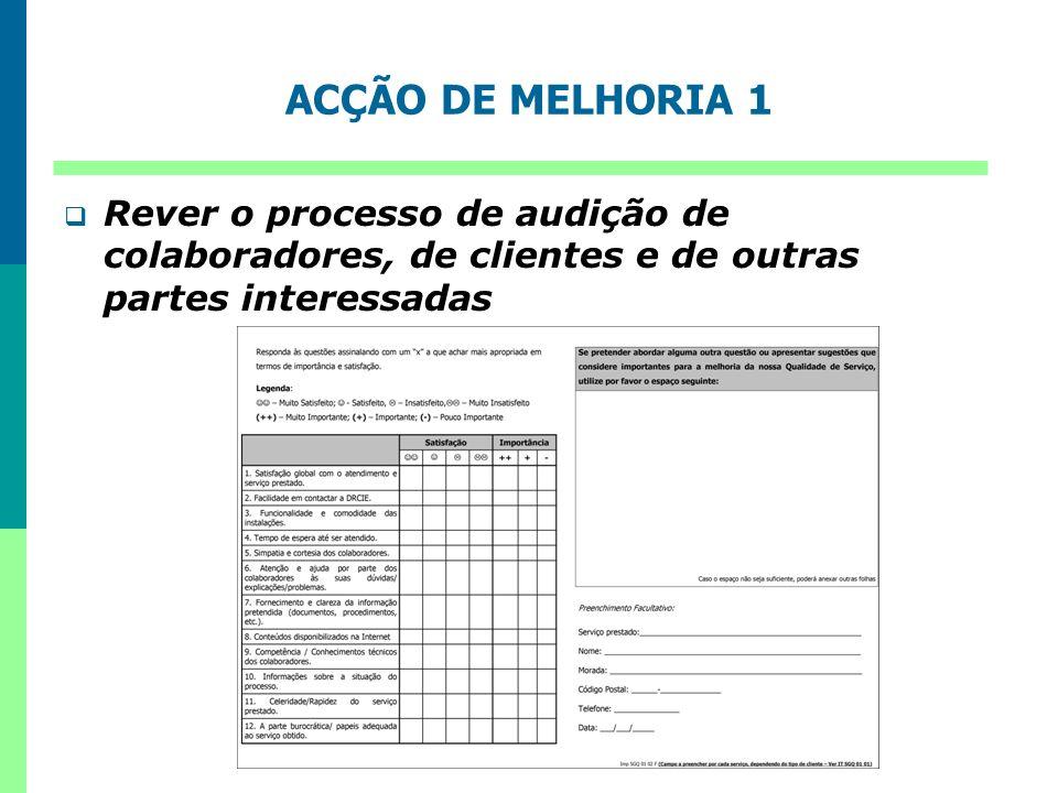ACÇÃO DE MELHORIA 1 Rever o processo de audição de colaboradores, de clientes e de outras partes interessadas
