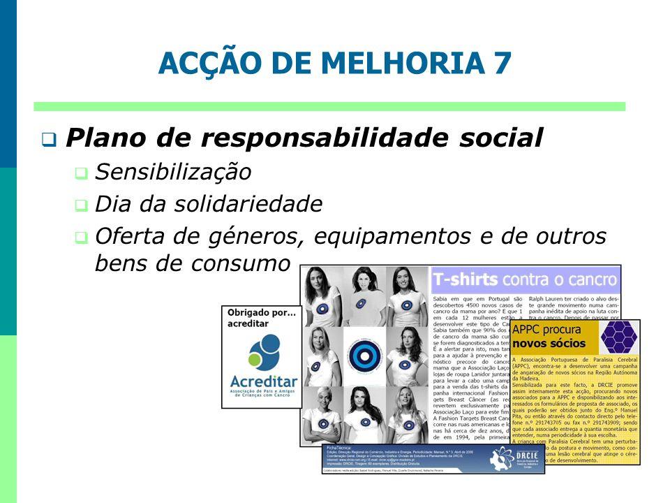 ACÇÃO DE MELHORIA 7 Plano de responsabilidade social Sensibilização Dia da solidariedade Oferta de géneros, equipamentos e de outros bens de consumo