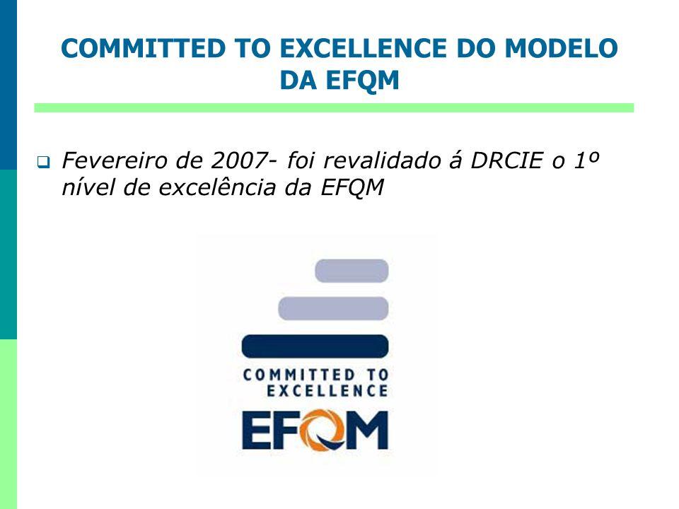 COMMITTED TO EXCELLENCE DO MODELO DA EFQM Fevereiro de 2007- foi revalidado á DRCIE o 1º nível de excelência da EFQM
