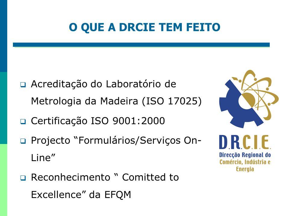 O QUE A DRCIE TEM FEITO Acreditação do Laboratório de Metrologia da Madeira (ISO 17025) Certificação ISO 9001:2000 Projecto Formulários/Serviços On- L