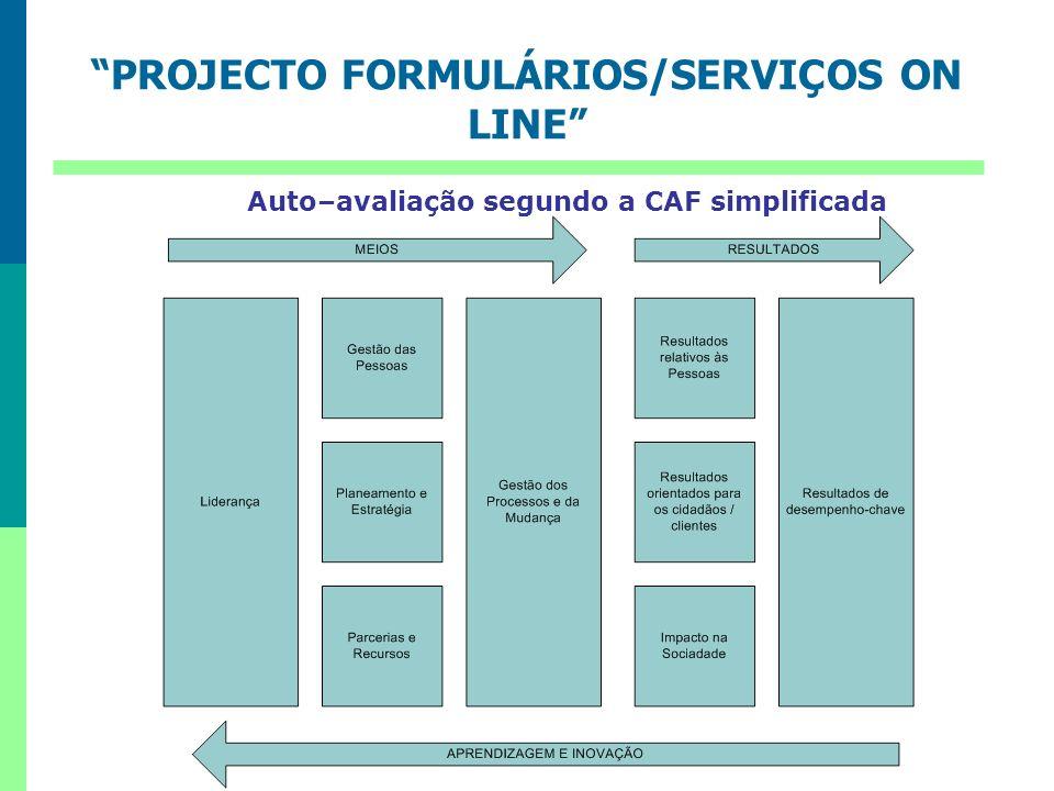 PROJECTO FORMULÁRIOS/SERVIÇOS ON LINE Auto–avaliação segundo a CAF simplificada