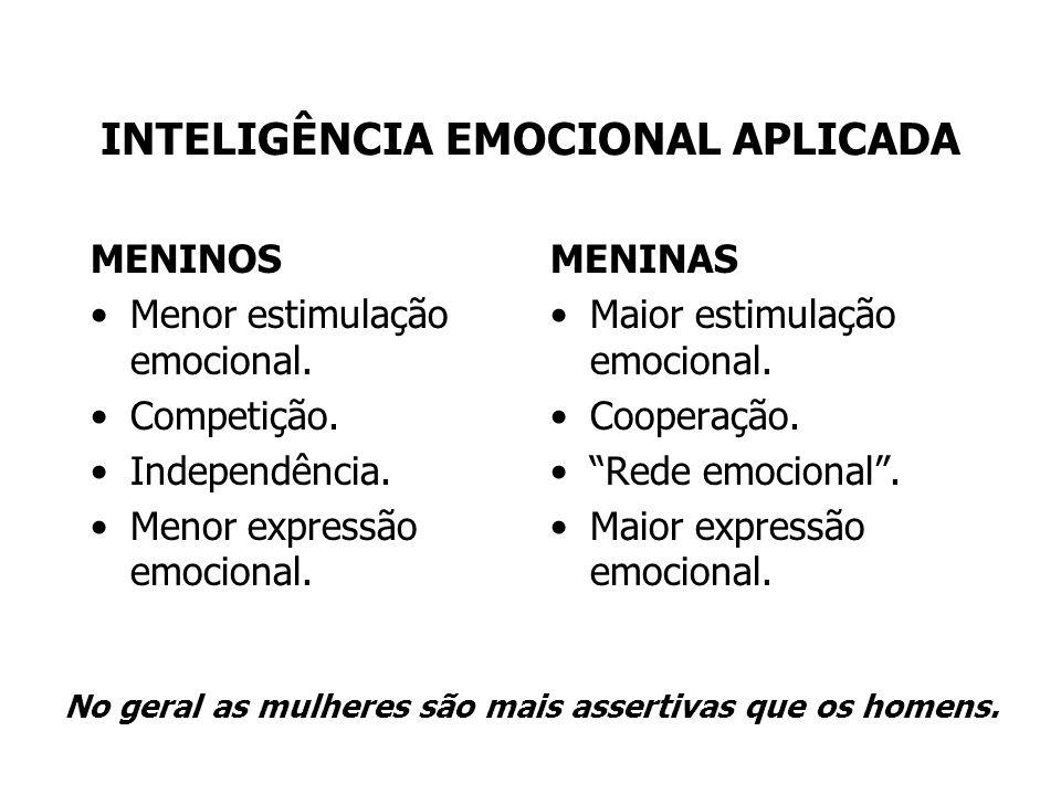 INTELIGÊNCIA EMOCIONAL APLICADA MENINOS Menor estimulação emocional. Competição. Independência. Menor expressão emocional. MENINAS Maior estimulação e