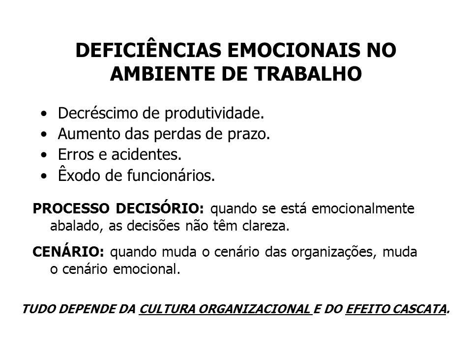 APTIDÕES DA INTELIGÊNCIA EMOCIONAL NO TRABALHO Poder externar reclamações em forma de críticas construtivas (feedback).