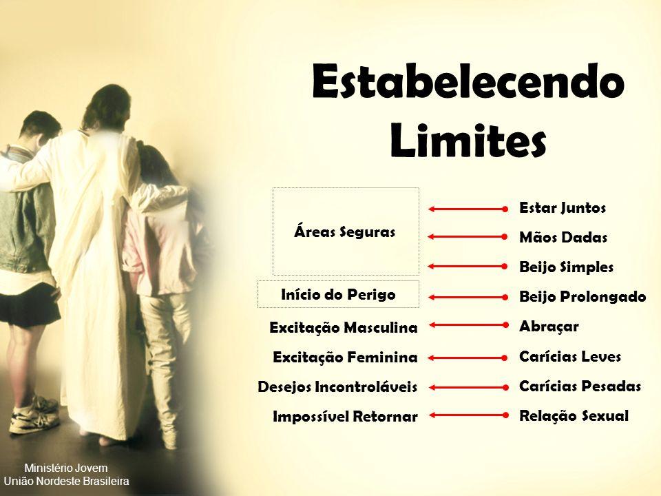 Ministério Jovem União Nordeste Brasileira RESISTINDO À PRESSÃO SEXUAL