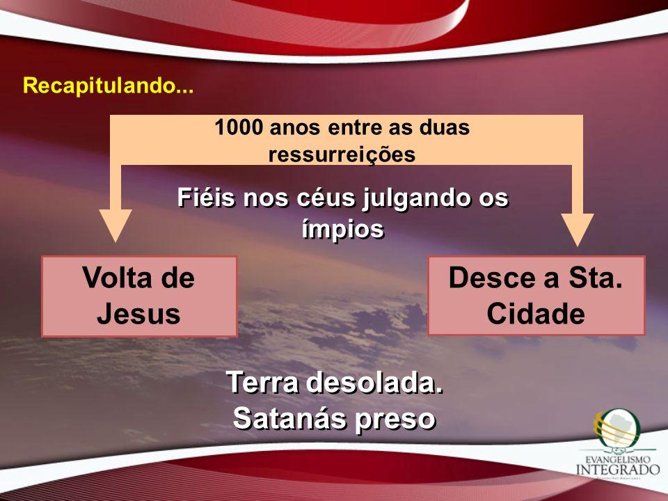 1000 anos entre as duas ressurreições Fiéis nos céus julgando os ímpios Terra desolada. Satanás preso Volta de Jesus Desce a Sta. Cidade Recapitulando