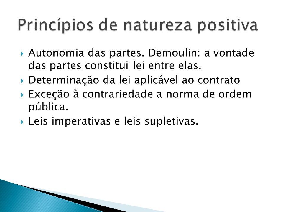 Autonomia das partes.Demoulin: a vontade das partes constitui lei entre elas.