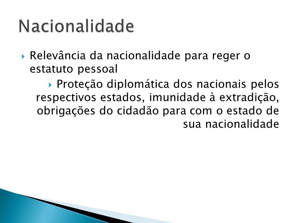 Relevância da nacionalidade para reger o estatuto pessoal Proteção diplomática dos nacionais pelos respectivos estados, imunidade à extradição, obrigações do cidadão para com o estado de sua nacionalidade