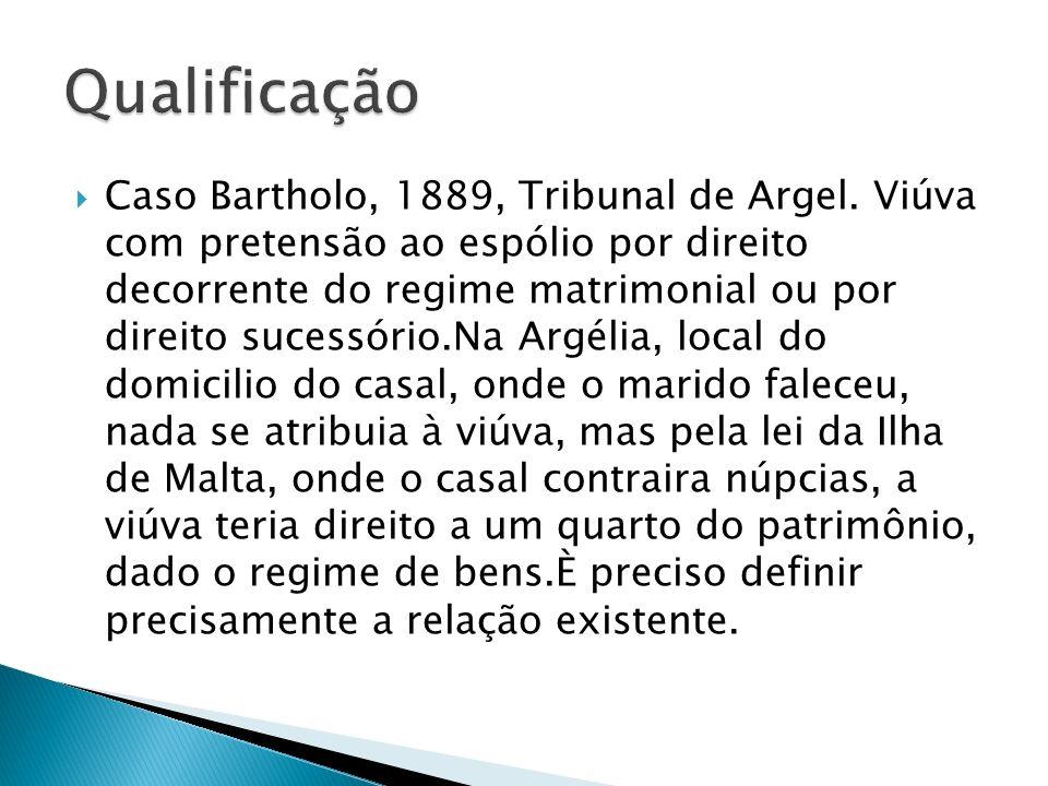 Caso Bartholo, 1889, Tribunal de Argel.