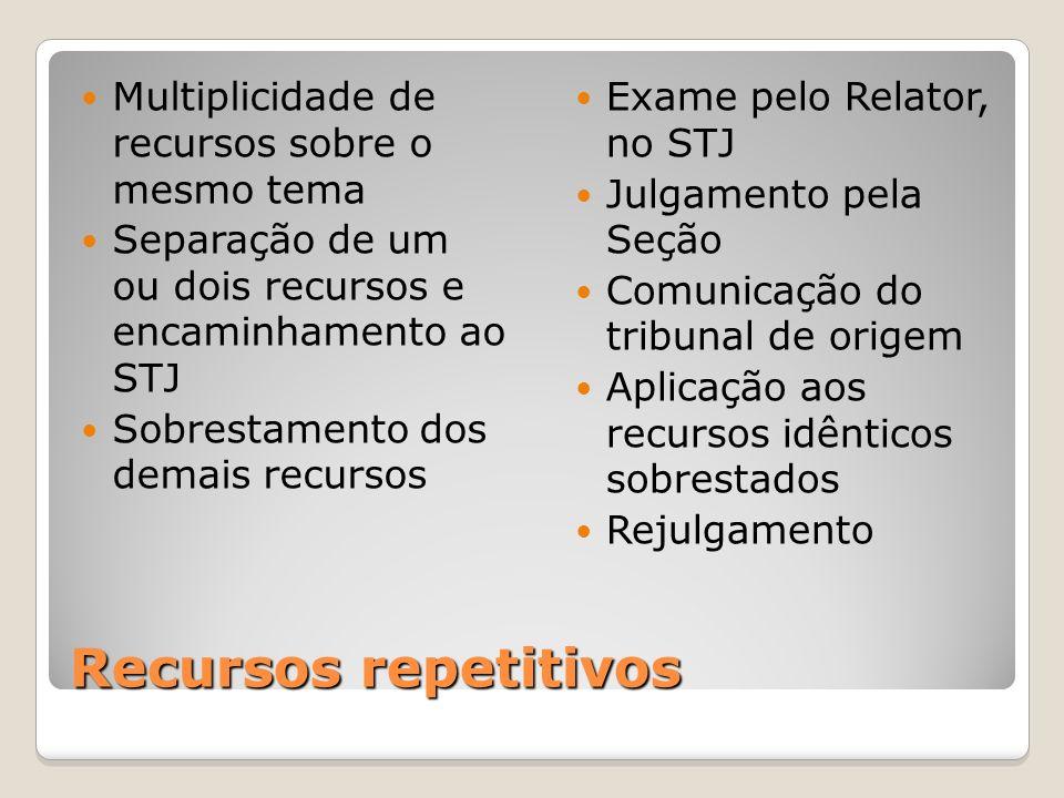Recursos repetitivos Multiplicidade de recursos sobre o mesmo tema Separação de um ou dois recursos e encaminhamento ao STJ Sobrestamento dos demais r