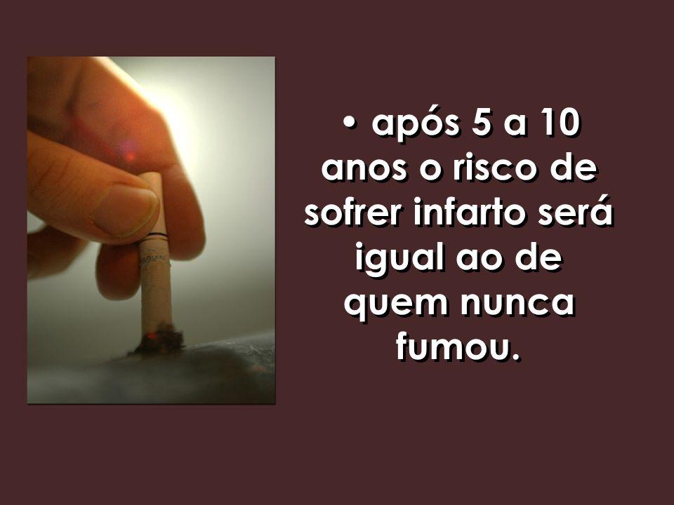 após 5 a 10 anos o risco de sofrer infarto será igual ao de quem nunca fumou.