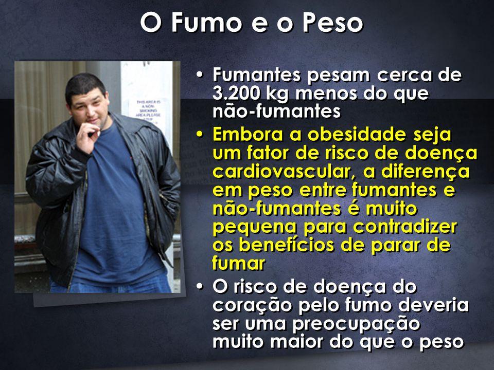 O Fumo e o Peso Fumantes pesam cerca de 3.200 kg menos do que não-fumantes Embora a obesidade seja um fator de risco de doença cardiovascular, a diferença em peso entre fumantes e não-fumantes é muito pequena para contradizer os benefícios de parar de fumar O risco de doença do coração pelo fumo deveria ser uma preocupação muito maior do que o peso Fumantes pesam cerca de 3.200 kg menos do que não-fumantes Embora a obesidade seja um fator de risco de doença cardiovascular, a diferença em peso entre fumantes e não-fumantes é muito pequena para contradizer os benefícios de parar de fumar O risco de doença do coração pelo fumo deveria ser uma preocupação muito maior do que o peso