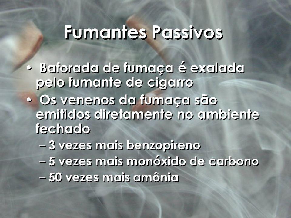 Fumantes Passivos Baforada de fumaça é exalada pelo fumante de cigarro Os venenos da fumaça são emitidos diretamente no ambiente fechado – 3 vezes mai