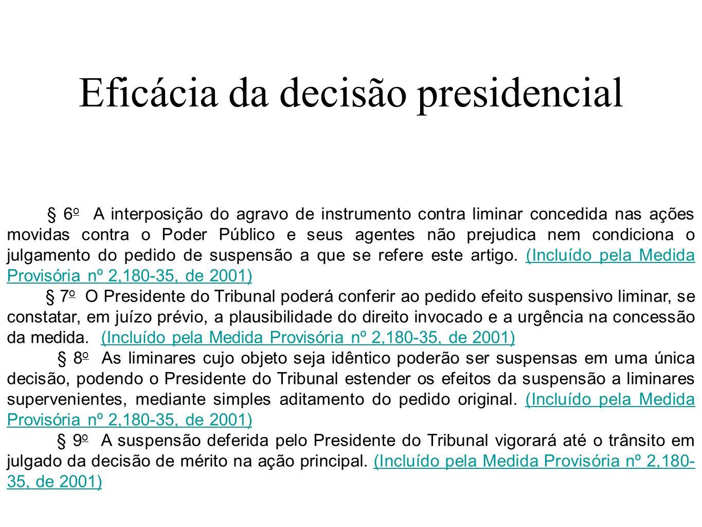Eficácia da decisão presidencial § 6 o A interposição do agravo de instrumento contra liminar concedida nas ações movidas contra o Poder Público e seu
