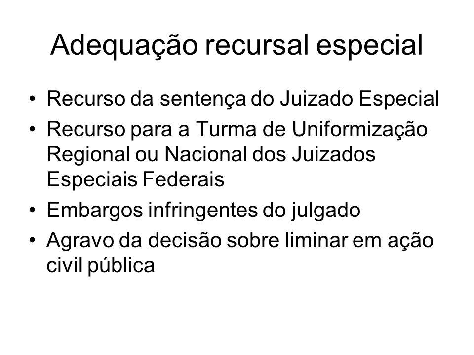 Adequação recursal especial Recurso da sentença do Juizado Especial Recurso para a Turma de Uniformização Regional ou Nacional dos Juizados Especiais