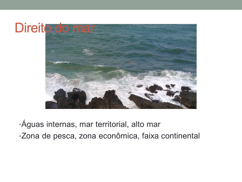 Direito do mar Águas internas, mar territorial, alto mar Zona de pesca, zona econômica, faixa continental