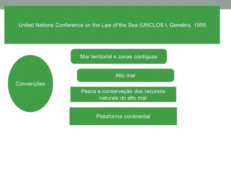 United Nations Conference on the Law of the Sea (UNCLOS I, Genebra, 1958 Convenções Mar territorial e zonas contíguas Alto mar Pesca e conservação dos