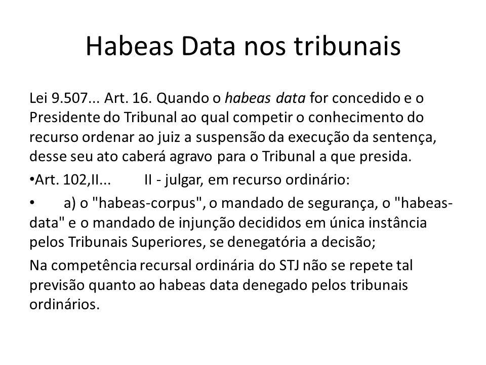 Habeas Data nos tribunais Lei 9.507... Art. 16. Quando o habeas data for concedido e o Presidente do Tribunal ao qual competir o conhecimento do recur