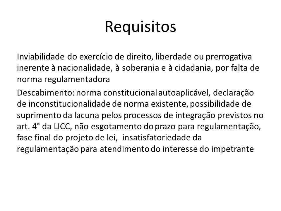 Requisitos Inviabilidade do exercício de direito, liberdade ou prerrogativa inerente à nacionalidade, à soberania e à cidadania, por falta de norma re
