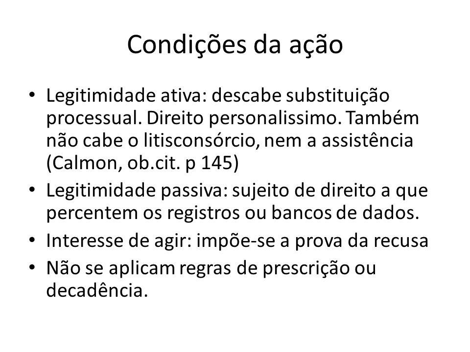 Condições da ação Legitimidade ativa: descabe substituição processual. Direito personalissimo. Também não cabe o litisconsórcio, nem a assistência (Ca