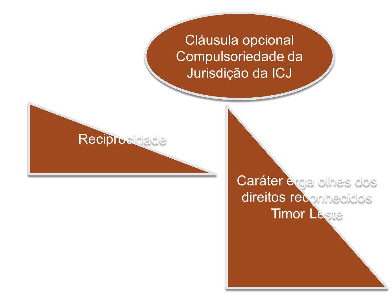 Cláusula opcional Compulsoriedade da Jurisdição da ICJ Cláusula opcional Compulsoriedade da Jurisdição da ICJ Reciprocidade Caráter érga olhes dos dir