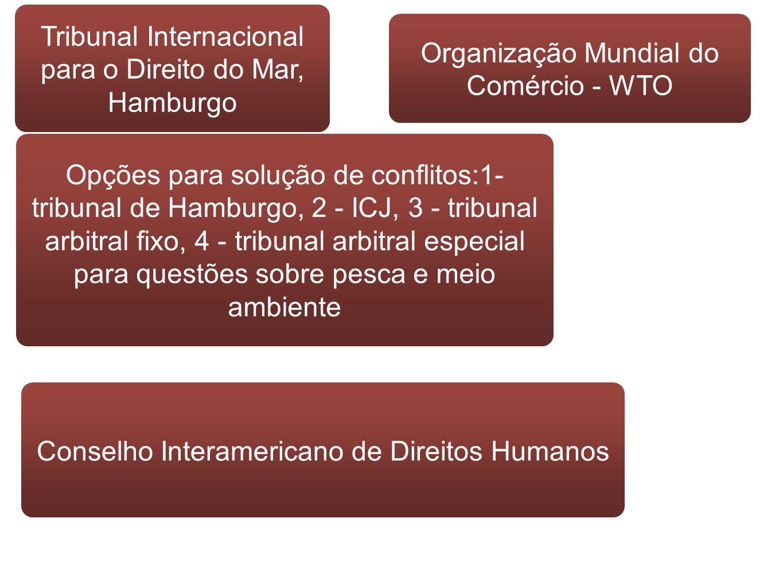Tribunal Internacional para o Direito do Mar, Hamburgo Opções para solução de conflitos:1- tribunal de Hamburgo, 2 - ICJ, 3 - tribunal arbitral fixo,